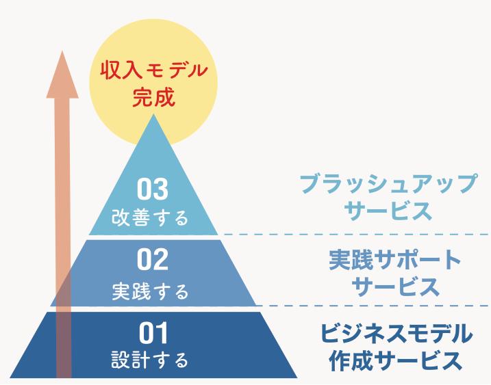 service_zentai